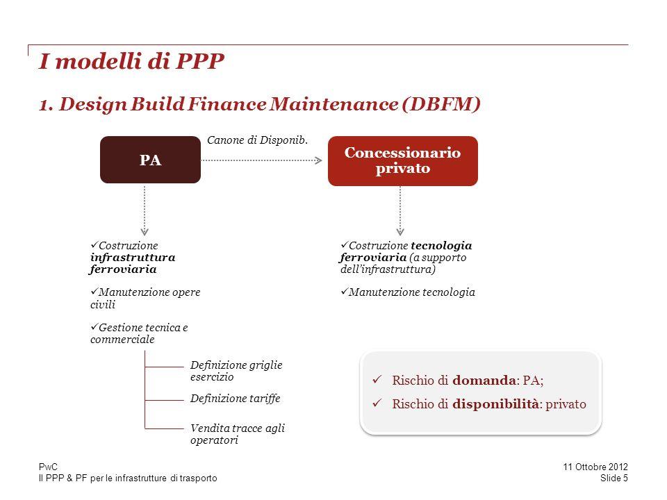 Il PPP & PF per le infrastrutture di trasporto I modelli di PPP Slide 5 11 Ottobre 2012 PwC 1. Design Build Finance Maintenance (DBFM) PA Concessionar