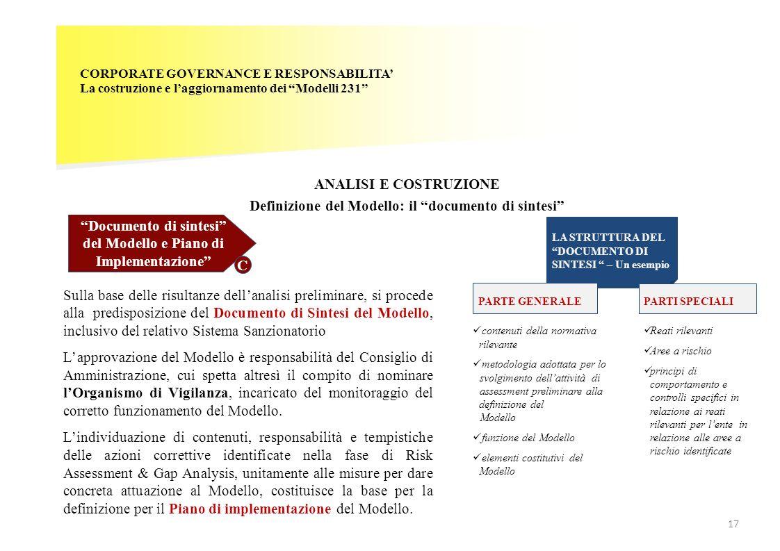 CORPORATE GOVERNANCE E RESPONSABILITA La costruzione e laggiornamento dei Modelli 231 Documento di sintesi del Modello e Piano di Implementazione C Su