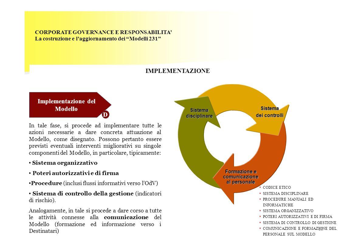 CORPORATE GOVERNANCE E RESPONSABILITA La costruzione e laggiornamento dei Modelli 231 Implementazione del Modello D In tale fase, si procede ad implem