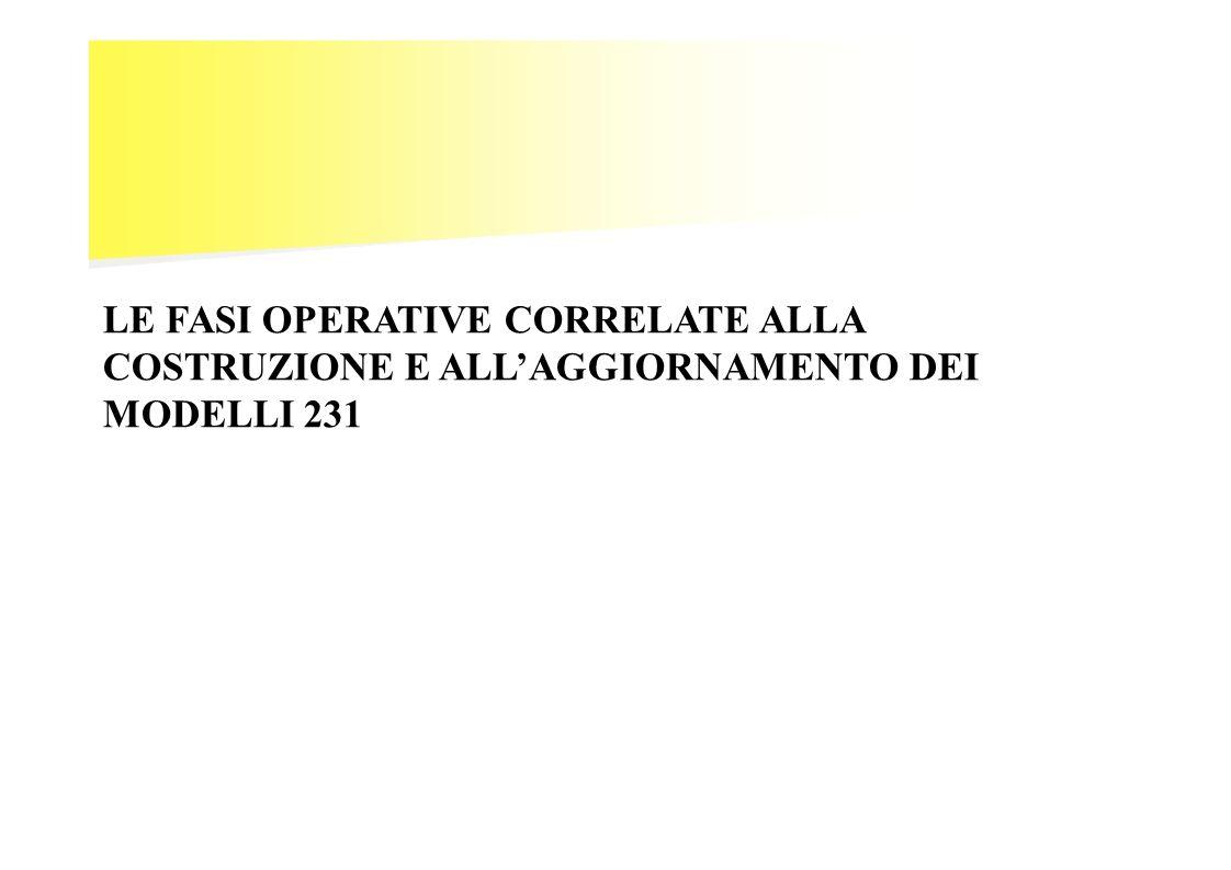 LE FASI OPERATIVE CORRELATE ALLA COSTRUZIONE E ALLAGGIORNAMENTO DEI MODELLI 231
