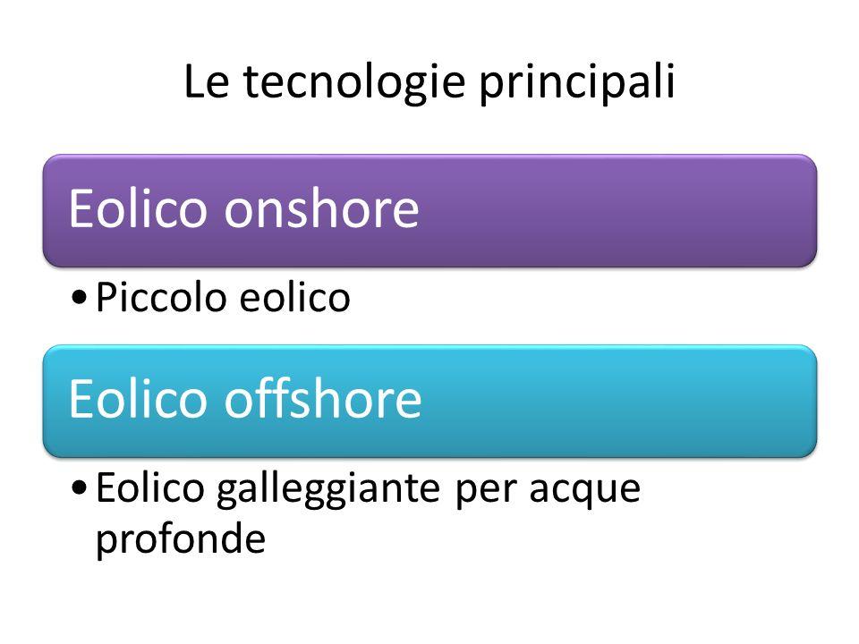 Eolico onshore Tendenza allaumento della potenza degli AG Taglia degli AG: – Piccoli: fino a 500 kW – Medi: 500-1000 kW – Grandi: oltre 1000 kW Gli AG più diffusi in Italia hanno potenza compresa tra 800 kW e 3 MW, con torri alte fino a 80 metri e diametro del rotore di 90 metri Piccolo eolico – Aerogeneratori di piccola taglia – Potenza: da poche centinaia di W a pochi kW – Produzioni limitate da parte di piccole aziende – Possono funzionare sia in connessione alla rete elettrica di bassa o media tensione che in applicazioni stand alone per l alimentazione di utenze elettriche isolate