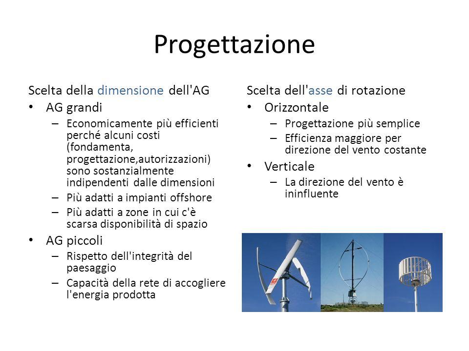 Progettazione Scelta della dimensione dell'AG AG grandi – Economicamente più efficienti perché alcuni costi (fondamenta, progettazione,autorizzazioni)