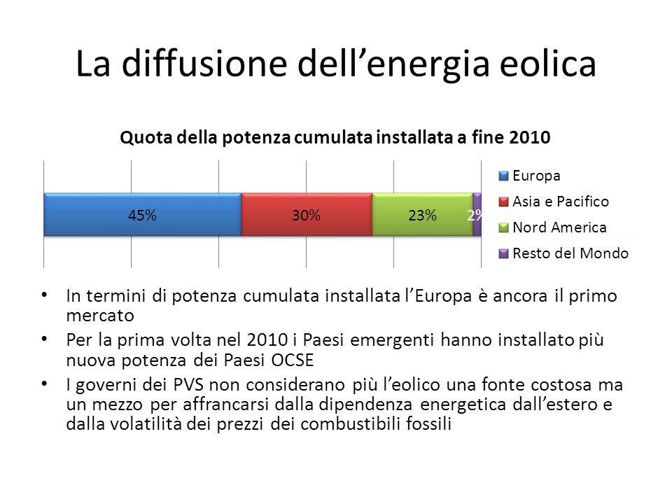 La diffusione dellenergia eolica In termini di potenza cumulata installata lEuropa è ancora il primo mercato Per la prima volta nel 2010 i Paesi emerg