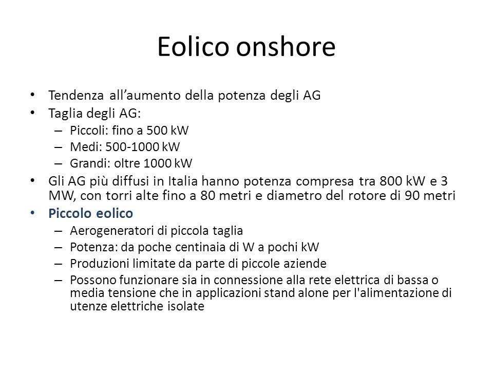 Eolico onshore Tendenza allaumento della potenza degli AG Taglia degli AG: – Piccoli: fino a 500 kW – Medi: 500-1000 kW – Grandi: oltre 1000 kW Gli AG