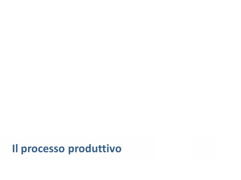Processo produttivo Decommissioning Manutenzione Costruzione delle fondamenta e assemblaggio dei componenti Trasporto dei componenti al sito Produzione dei componenti Progettazione dellimpianto Scelta del sito e ottenimento delle autorizzazioni