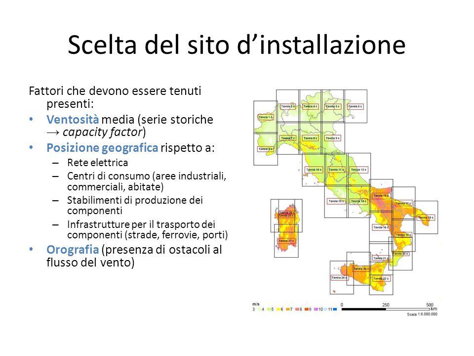 Scelta del sito dinstallazione Fattori che devono essere tenuti presenti: Ventosità media (serie storiche capacity factor) Posizione geografica rispet