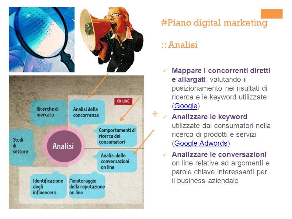 + #Piano digital marketing :: Analisi Mappare i concorrenti diretti e allargati, valutando il posizionamento nei risultati di ricerca e le keyword uti