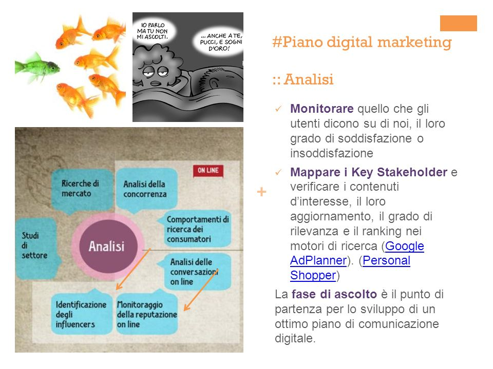 + #Piano digital marketing :: Analisi Monitorare quello che gli utenti dicono su di noi, il loro grado di soddisfazione o insoddisfazione Mappare i Ke
