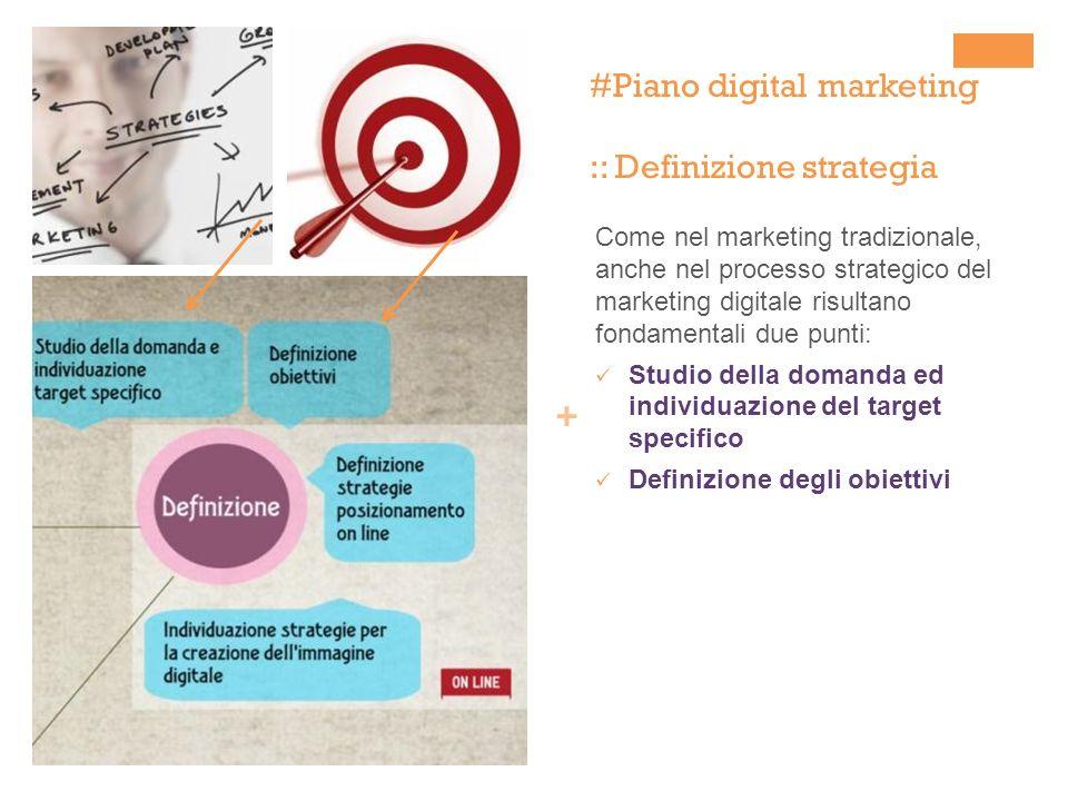 + #Piano digital marketing :: Definizione strategia Come nel marketing tradizionale, anche nel processo strategico del marketing digitale risultano fo