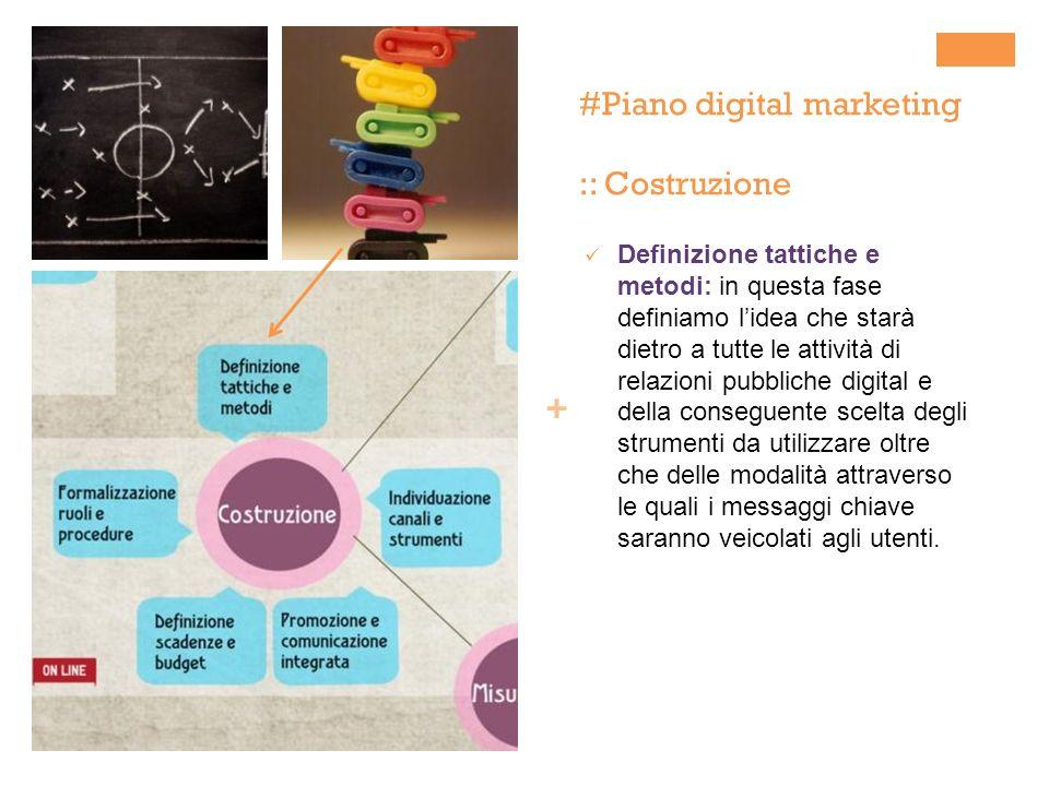 + #Piano digital marketing :: Costruzione Definizione tattiche e metodi: in questa fase definiamo lidea che starà dietro a tutte le attività di relazi