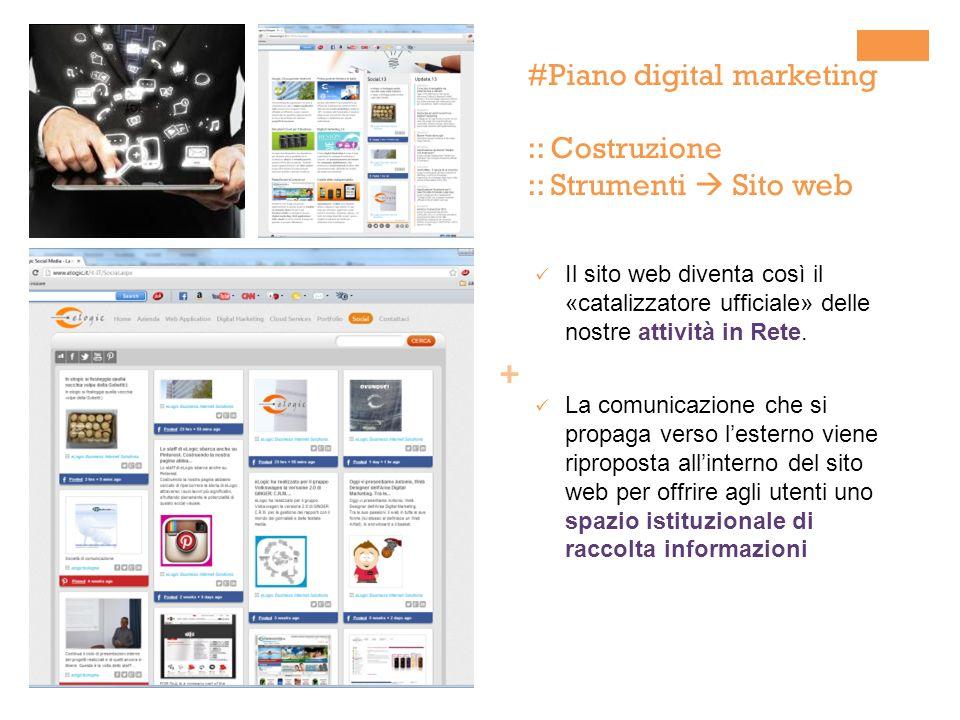 + #Piano digital marketing :: Costruzione :: Strumenti Sito web Il sito web diventa così il «catalizzatore ufficiale» delle nostre attività in Rete. L
