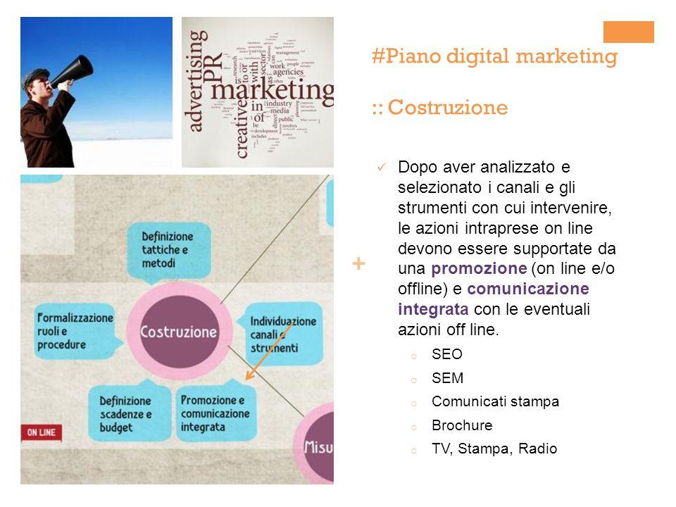 + #Piano digital marketing :: Costruzione Dopo aver analizzato e selezionato i canali e gli strumenti con cui intervenire, le azioni intraprese on lin
