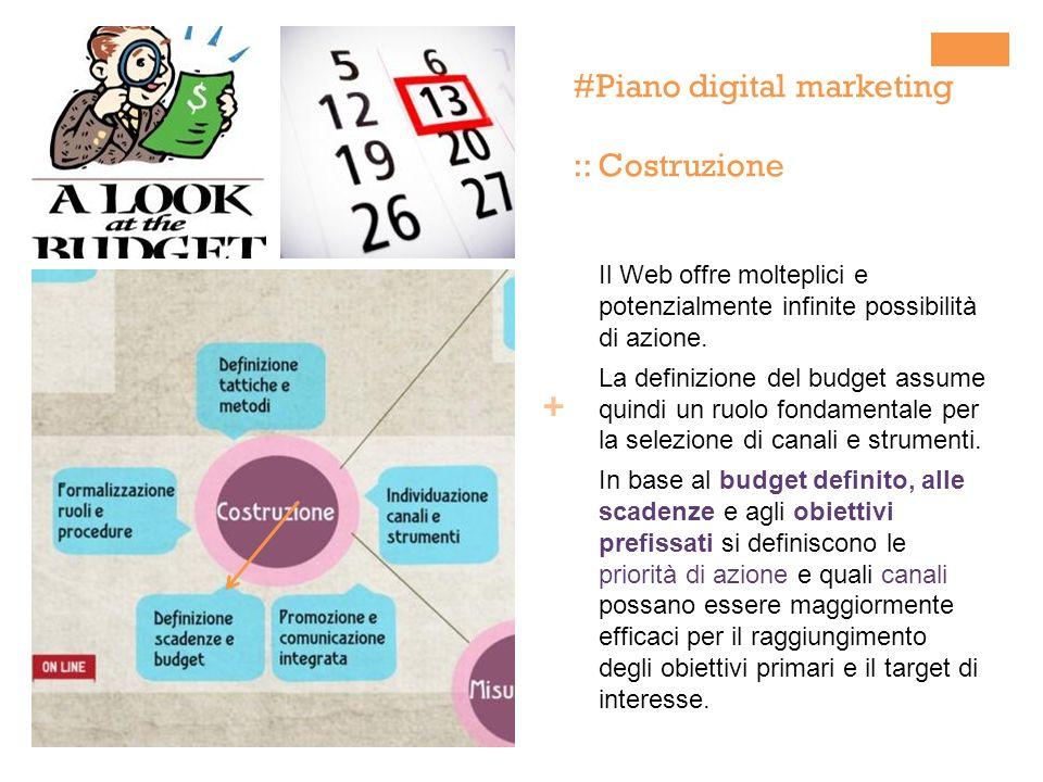 + #Piano digital marketing :: Costruzione Il Web offre molteplici e potenzialmente infinite possibilità di azione. La definizione del budget assume qu
