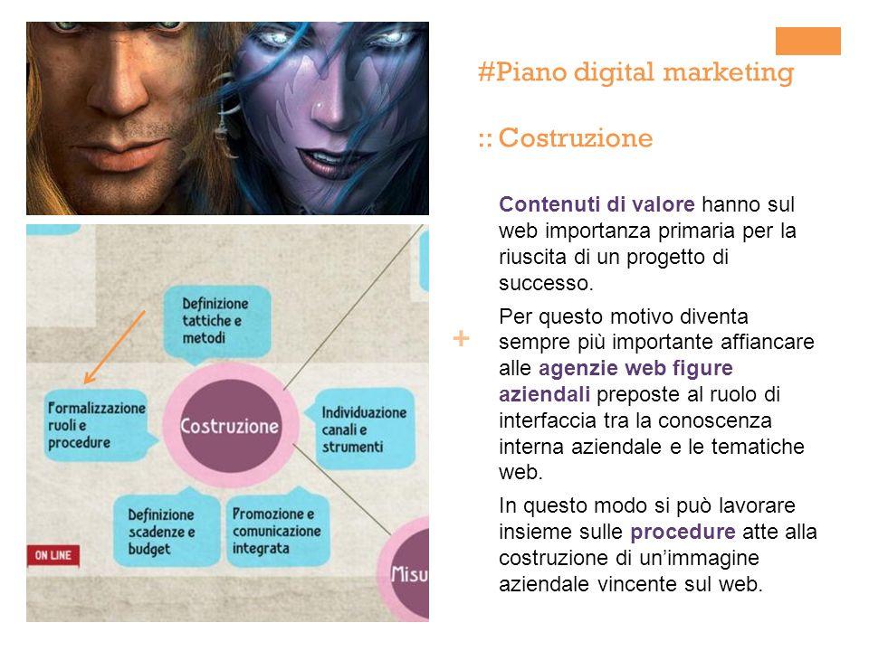 + #Piano digital marketing :: Costruzione Contenuti di valore hanno sul web importanza primaria per la riuscita di un progetto di successo. Per questo