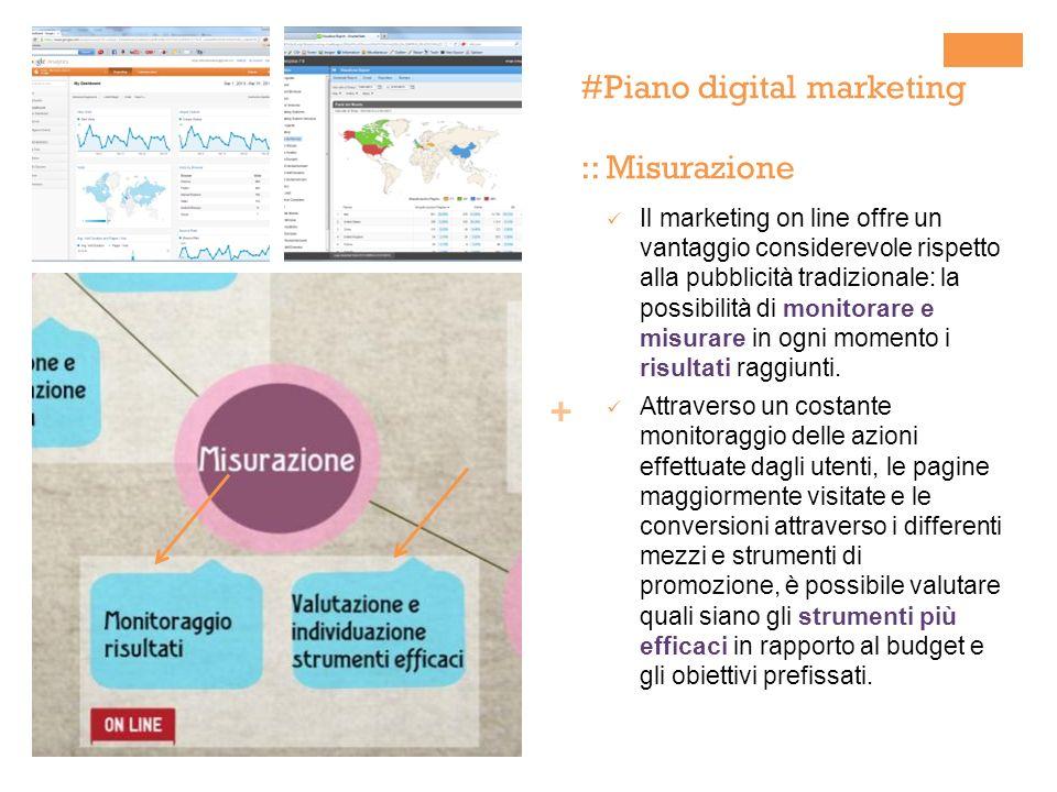 + #Piano digital marketing :: Misurazione Il marketing on line offre un vantaggio considerevole rispetto alla pubblicità tradizionale: la possibilità di monitorare e misurare in ogni momento i risultati raggiunti.