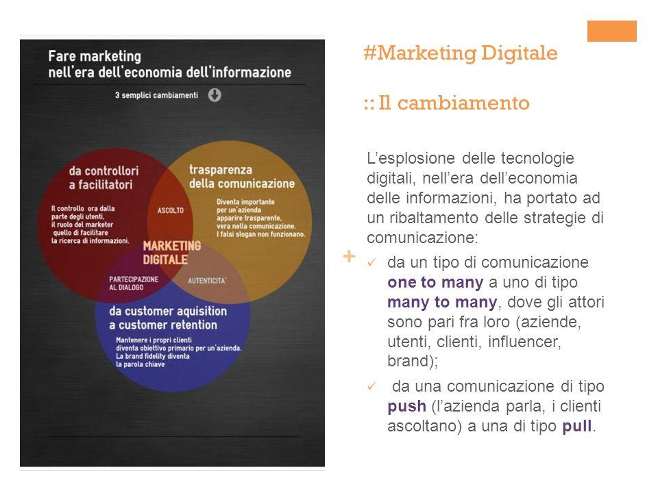 + #Marketing Digitale :: Il cambiamento Lesplosione delle tecnologie digitali, nellera delleconomia delle informazioni, ha portato ad un ribaltamento