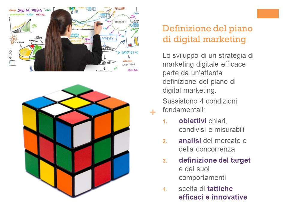+ Definizione del piano di digital marketing Lo sviluppo di un strategia di marketing digitale efficace parte da unattenta definizione del piano di di