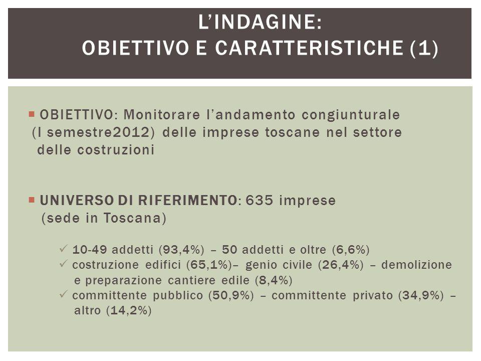 66,1% 25,4% 8,5% 52% 40,3% 7,7% LINDAGINE: OBIETTIVO E CARATTERISTICHE (2) FINO A 49 ADDETTI 50 ADDETTI E OLTRE