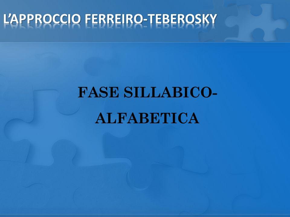 FASE SILLABICO- ALFABETICA