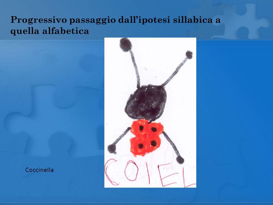 Progressivo passaggio dallipotesi sillabica a quella alfabetica Coccinella