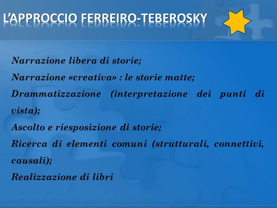 Narrazione libera di storie; Narrazione «creativa» : le storie matte; Drammatizzazione (interpretazione dei punti di vista); Ascolto e riesposizione di storie; Ricerca di elementi comuni (strutturali, connettivi, causali); Realizzazione di libri