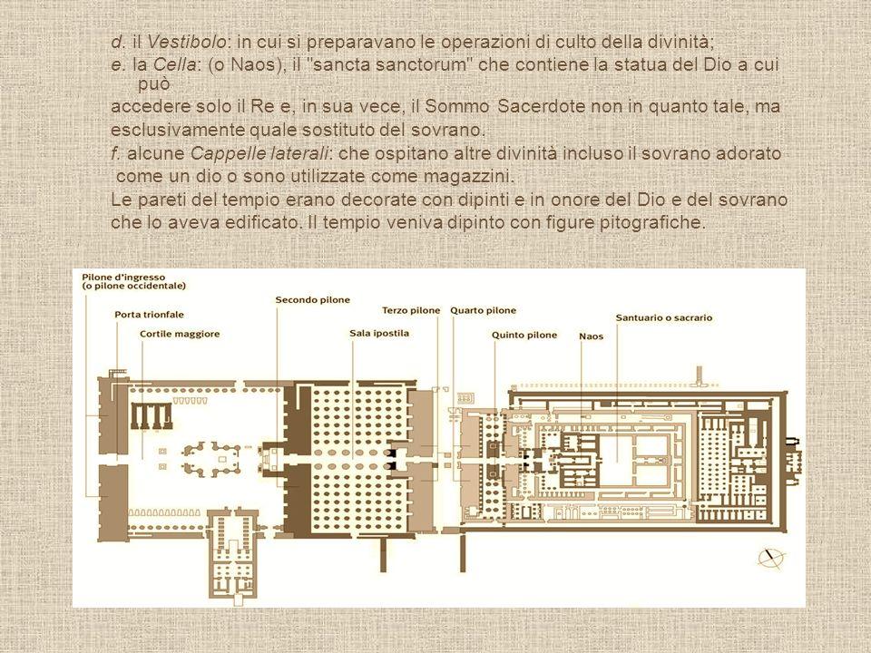d. il Vestibolo: in cui si preparavano le operazioni di culto della divinità; e. la Cella: (o Naos), il