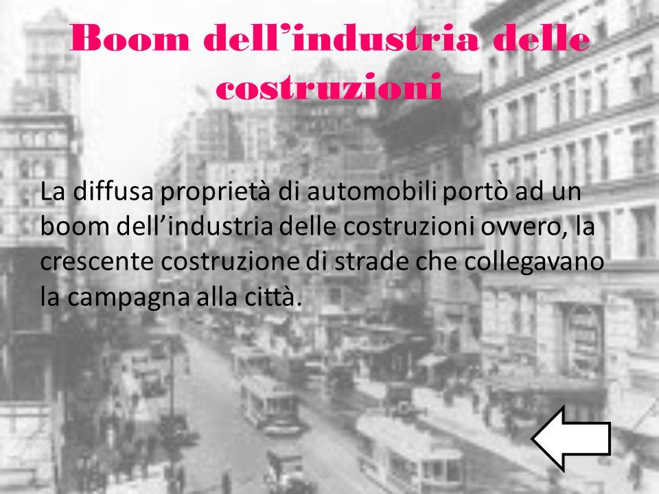 Boom dellindustria delle costruzioni La diffusa proprietà di automobili portò ad un boom dellindustria delle costruzioni ovvero, la crescente costruzi
