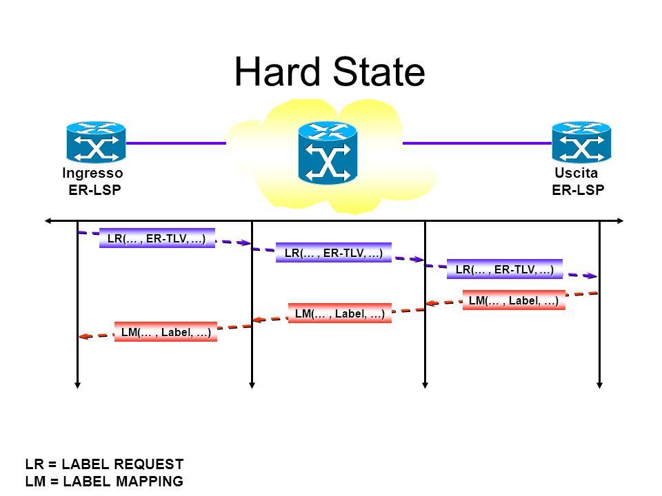 Ingresso ER-LSP Uscita ER-LSP LR(…, ER-TLV, …) LM(…, Label, …) Hard State LR(…, ER-TLV, …) LM(…, Label, …) LR = LABEL REQUEST LM = LABEL MAPPING