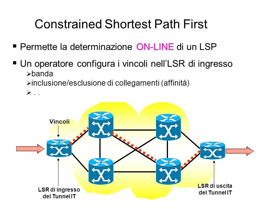 Constrained Shortest Path First ON-LINE Permette la determinazione ON-LINE di un LSP Un operatore configura i vincoli nellLSR di ingresso banda inclusione/esclusione di collegamenti (affinità)...