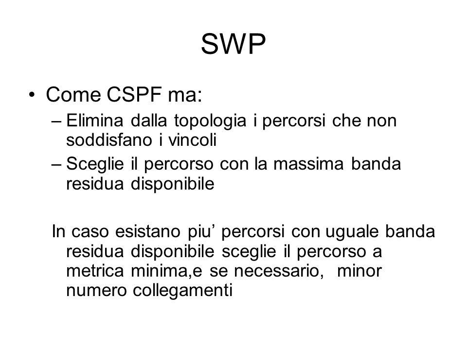 SWP Come CSPF ma: –Elimina dalla topologia i percorsi che non soddisfano i vincoli –Sceglie il percorso con la massima banda residua disponibile In caso esistano piu percorsi con uguale banda residua disponibile sceglie il percorso a metrica minima,e se necessario, minor numero collegamenti