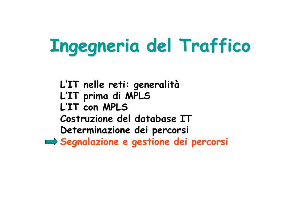 Ingegneria del Traffico LIT nelle reti: generalità LIT prima di MPLS LIT con MPLS Costruzione del database IT Determinazione dei percorsi Modalità di inoltro del traffico nei tunnel IT