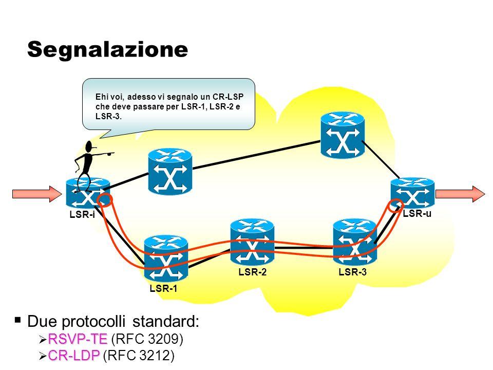 RSVP-TE: Caratteristiche principali estensione del protocollo RSVPRSVP-TE è una estensione del protocollo RSVP Standardizzato nella RFC 3209 RSVP-TE: Extensions to RSVP for LSP Tunnels nuovi oggetti e messaggiUtilizza i messaggi e gli oggetti già definiti per RSVP, oltre che nuovi oggetti e messaggi appositamente definiti estensioniPrincipali estensioni –Distribuzione di etichette –Source routing –Identificazione degli LSP –Rimozione esplicita degli LSP
