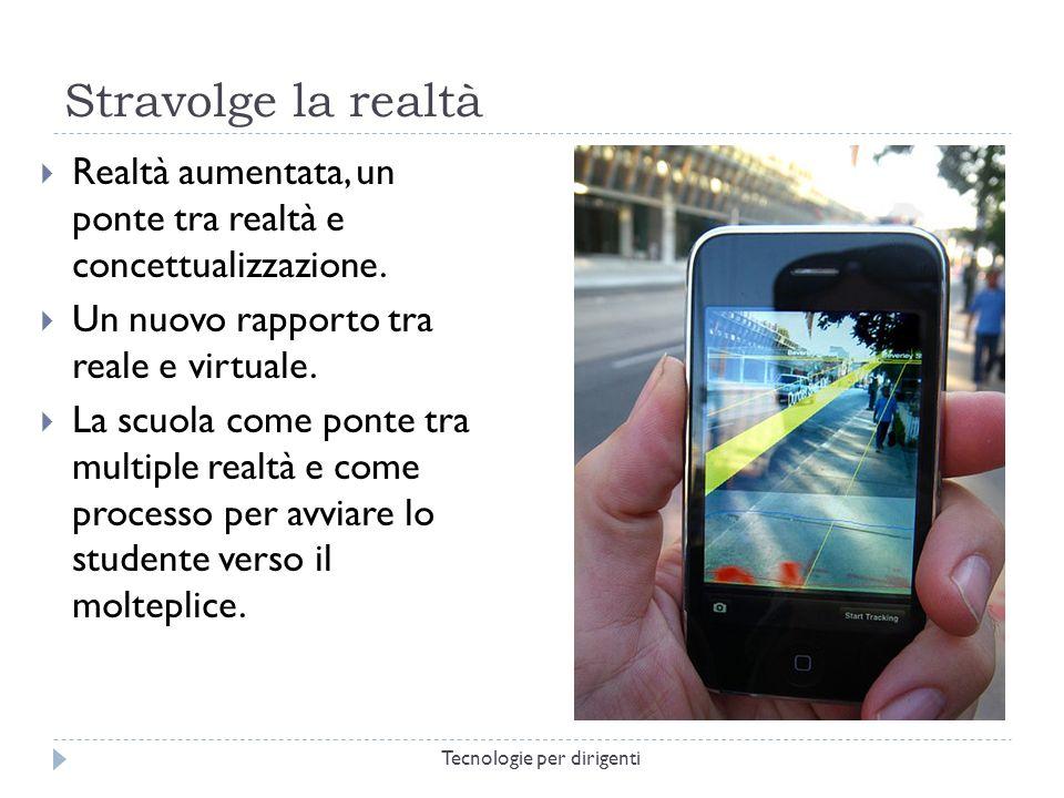 Stravolge la realtà Tecnologie per dirigenti Realtà aumentata, un ponte tra realtà e concettualizzazione.