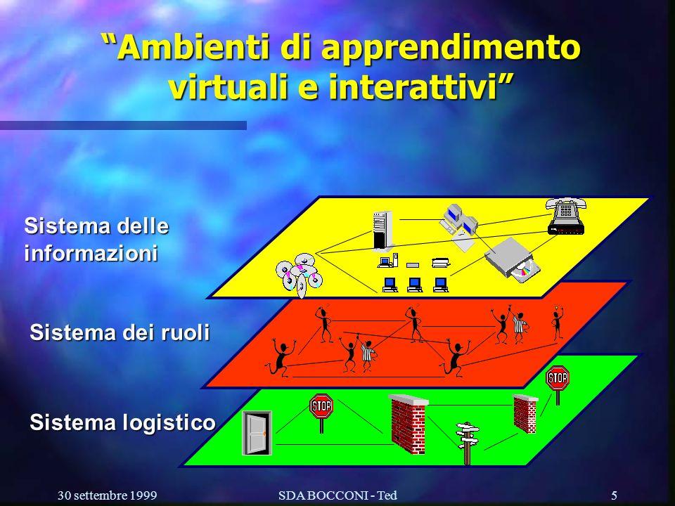30 settembre 1999SDA BOCCONI - Ted5 Sistema delle informazioni Sistema dei ruoli Sistema logistico Ambienti di apprendimento virtuali e interattivi