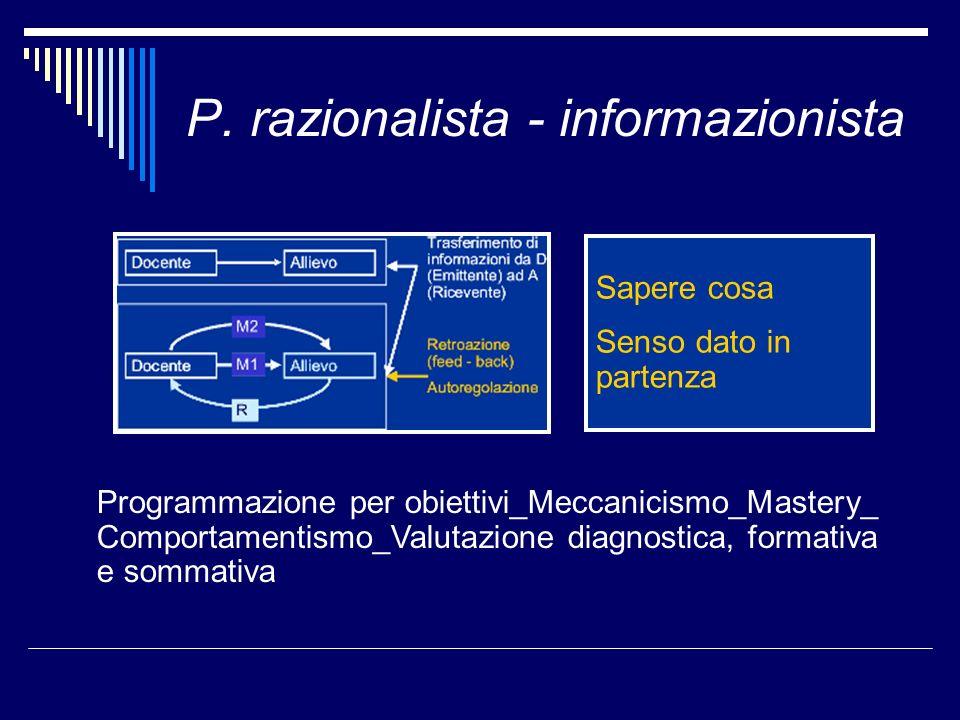 P. razionalista - informazionista Programmazione per obiettivi_Meccanicismo_Mastery_ Comportamentismo_Valutazione diagnostica, formativa e sommativa S