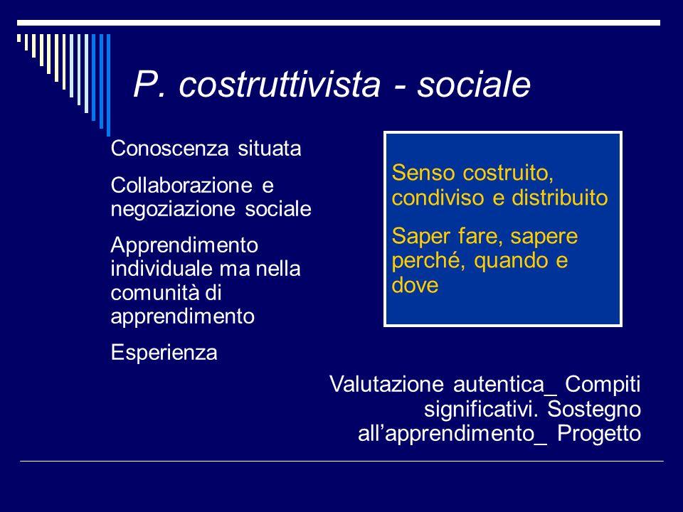 P. costruttivista - sociale Conoscenza situata Collaborazione e negoziazione sociale Apprendimento individuale ma nella comunità di apprendimento Espe