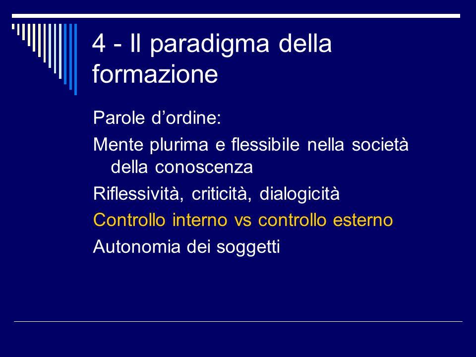 4 - Il paradigma della formazione Parole dordine: Mente plurima e flessibile nella società della conoscenza Riflessività, criticità, dialogicità Controllo interno vs controllo esterno Autonomia dei soggetti