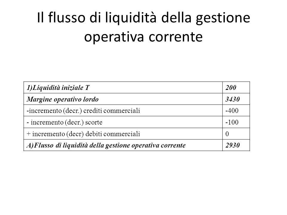 Il flusso di liquidità della gestione operativa corrente 1)Liquidità iniziale T200 Margine operativo lordo3430 -incremento (decr.) crediti commerciali