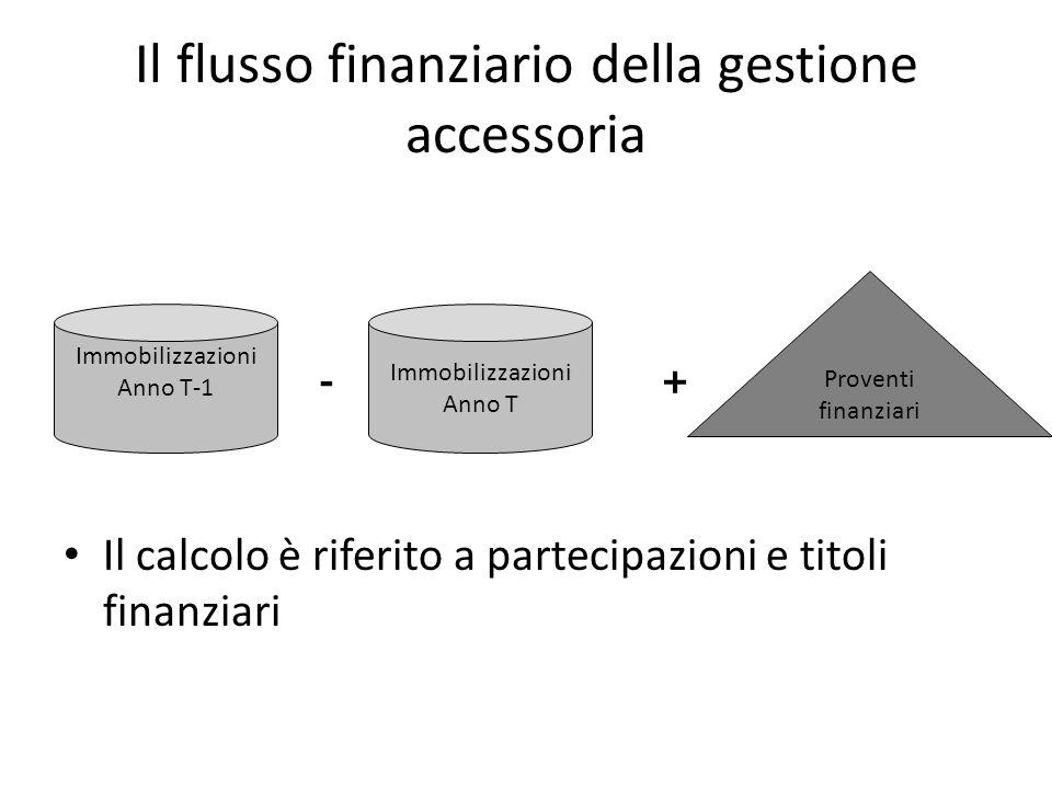 Il flusso finanziario della gestione accessoria Immobilizzazioni Anno T-1 Immobilizzazioni Anno T - + Proventi finanziari Il calcolo è riferito a part