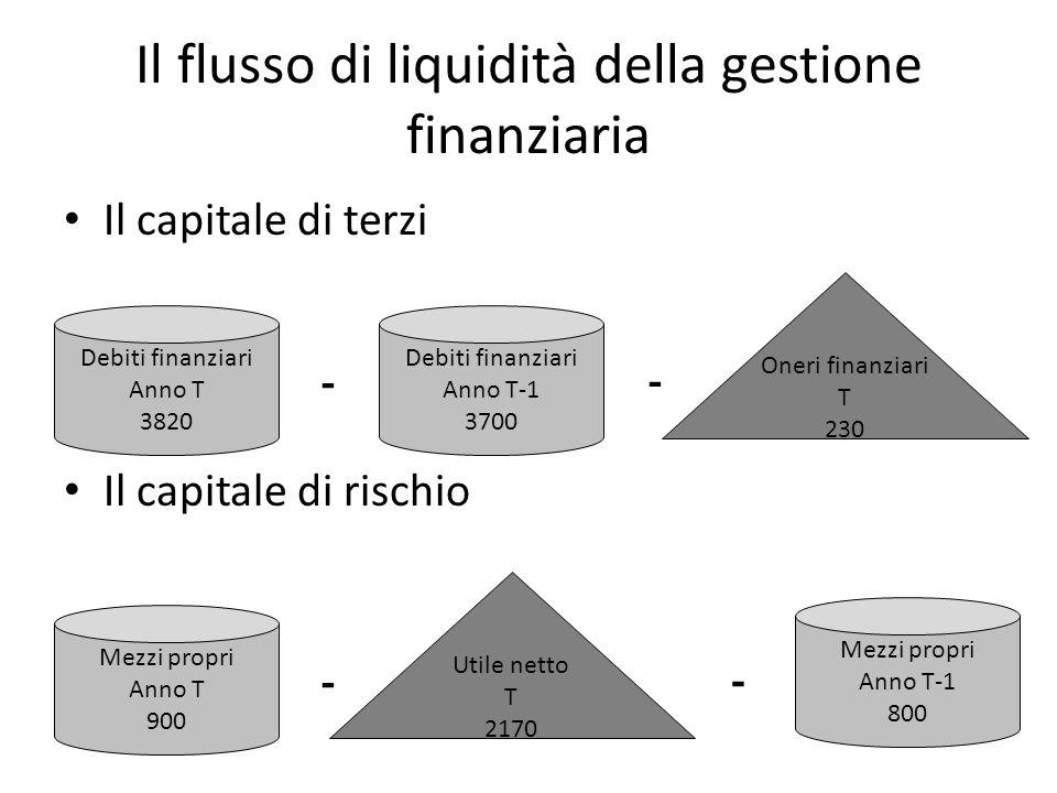 Il flusso di liquidità della gestione finanziaria Il capitale di terzi Il capitale di rischio Debiti finanziari Anno T 3820 Debiti finanziari Anno T-1