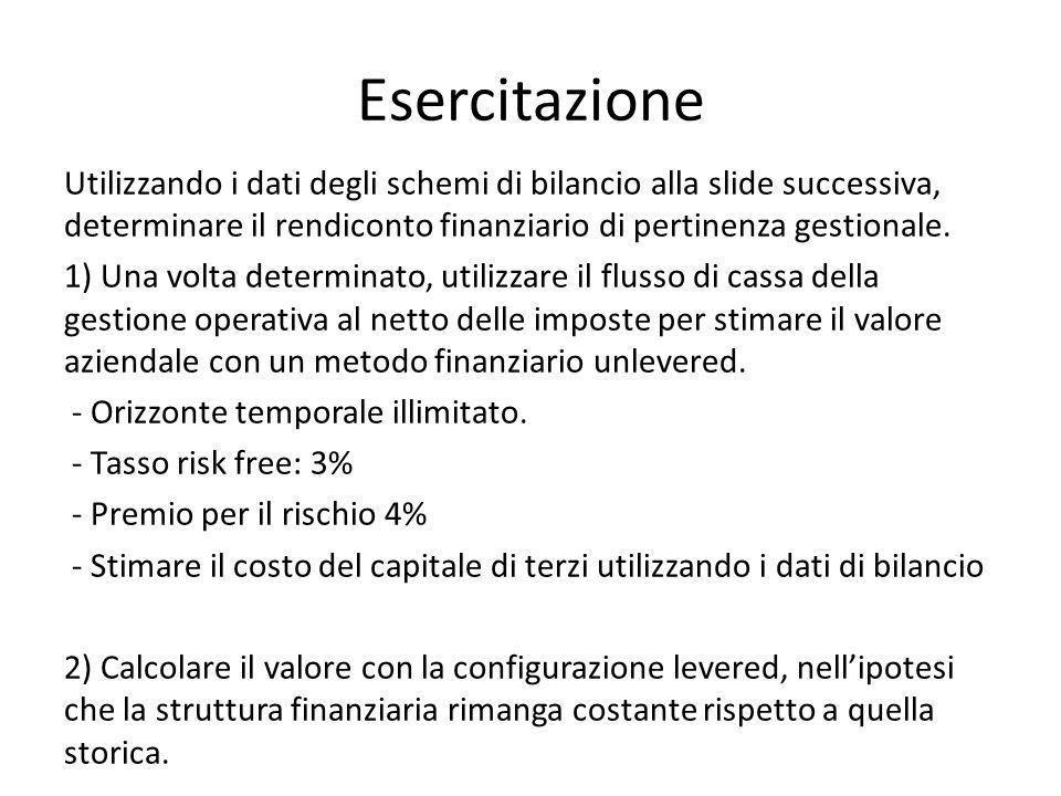 Esercitazione Utilizzando i dati degli schemi di bilancio alla slide successiva, determinare il rendiconto finanziario di pertinenza gestionale. 1) Un