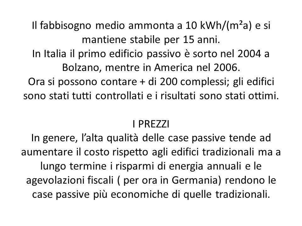 Il fabbisogno medio ammonta a 10 kWh/(m²a) e si mantiene stabile per 15 anni. In Italia il primo edificio passivo è sorto nel 2004 a Bolzano, mentre i