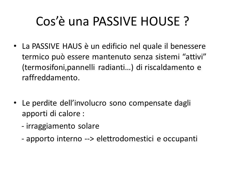 Cosè una PASSIVE HOUSE ? La PASSIVE HAUS è un edificio nel quale il benessere termico può essere mantenuto senza sistemi attivi (termosifoni,pannelli