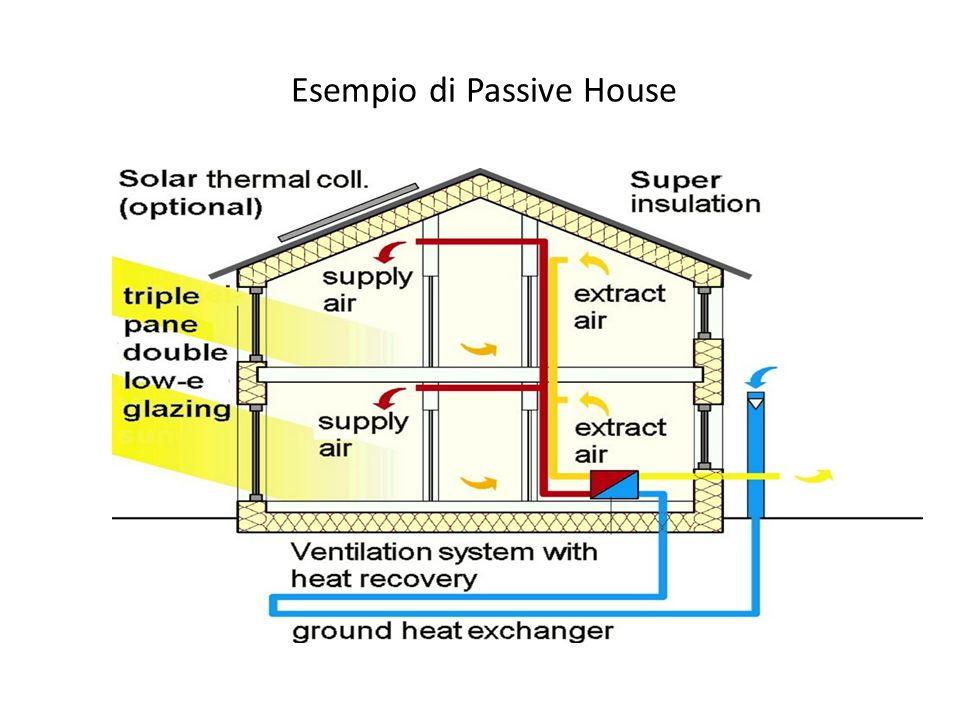 Esempio di Passive House