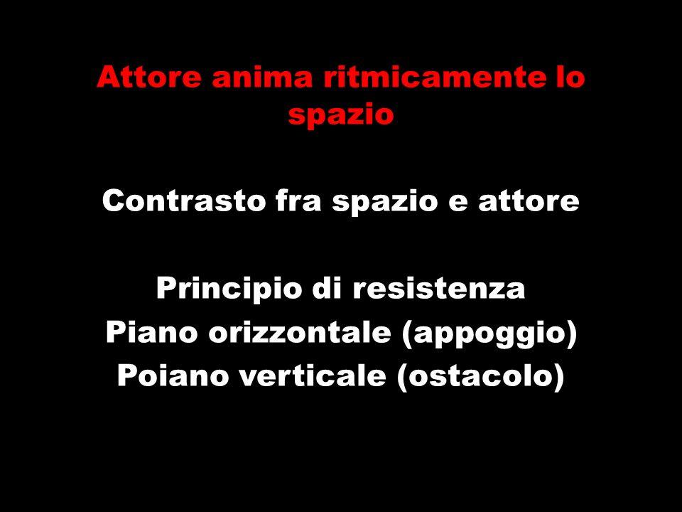 Attore anima ritmicamente lo spazio Contrasto fra spazio e attore Principio di resistenza Piano orizzontale (appoggio) Poiano verticale (ostacolo)