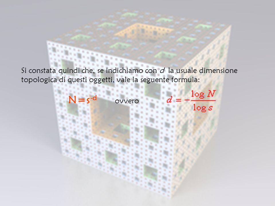 Si constata quindi che, se indichiamo con d la usuale dimensione topologica di questi oggetti, vale la seguente formula: N=s -d ovvero