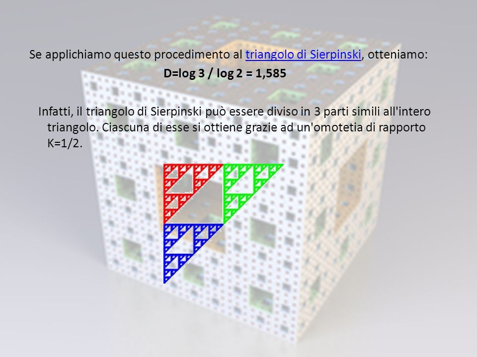 Se applichiamo questo procedimento al triangolo di Sierpinski, otteniamo:triangolo di Sierpinski D=log 3 / log 2 = 1,585 Infatti, il triangolo di Sierpinski può essere diviso in 3 parti simili all intero triangolo.