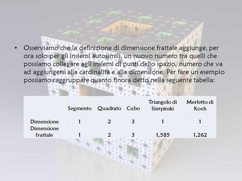 Osserviamo che la definizione di dimensione frattale aggiunge, per ora solo per gli insiemi autosimili, un nuovo numero tra quelli che possiamo collegare agli insiemi di punti dello spazio, numero che va ad aggiungersi alla cardinalità e alla dimensione.