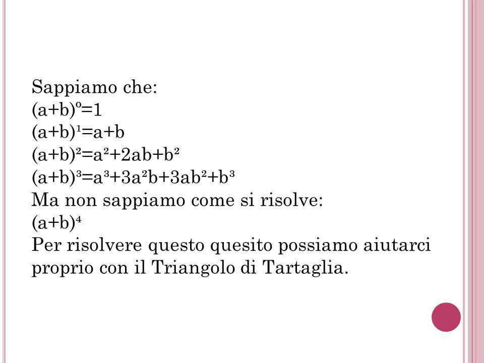 Sappiamo che: (a+b)º=1 (a+b)¹=a+b (a+b)²=a²+2ab+b² (a+b)³=a³+3a²b+3ab²+b³ Ma non sappiamo come si risolve: (a+b) Per risolvere questo quesito possiamo aiutarci proprio con il Triangolo di Tartaglia.