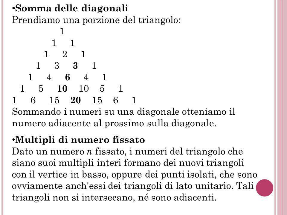 Somma delle diagonali Prendiamo una porzione del triangolo: 1 1 1 1 2 1 1 3 3 1 1 4 6 4 1 1 5 10 10 5 1 1 6 15 20 15 6 1 Sommando i numeri su una diagonale otteniamo il numero adiacente al prossimo sulla diagonale.